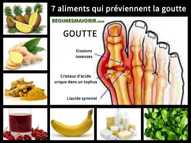 Voici sept aliments qui aident à prévenir la goutte