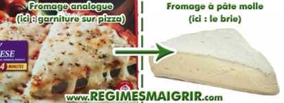 Remplacer les fromages analogues par les fromages à pâte molle comme le brie