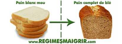 Remplacer le pain blanc mou par le pain complet de blé
