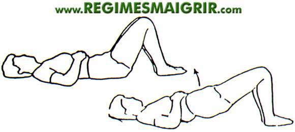 Schéma explicatif de l'exercice remontée du bassin jambes fléchies
