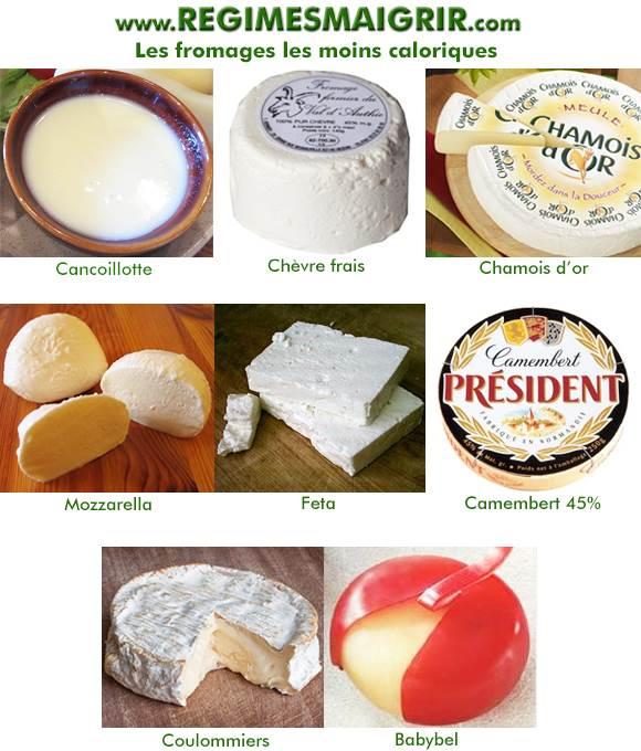 Photos des 8 fromages qui contiennent le moins de calories