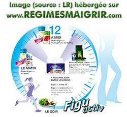 Méthode de la cure Figu Activ de LR
