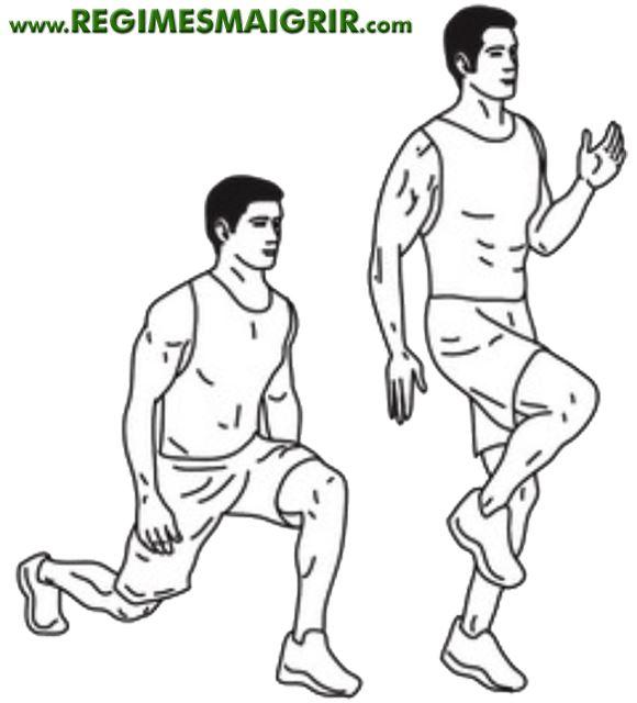 Les mouvements d'une fente avec élévation frontale
