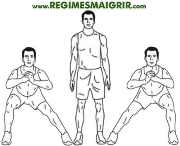 Explication des mouvements d'une fente latérale