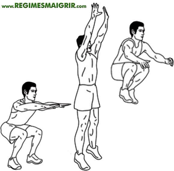 Comment faire un squat sauté ? Voici les explications