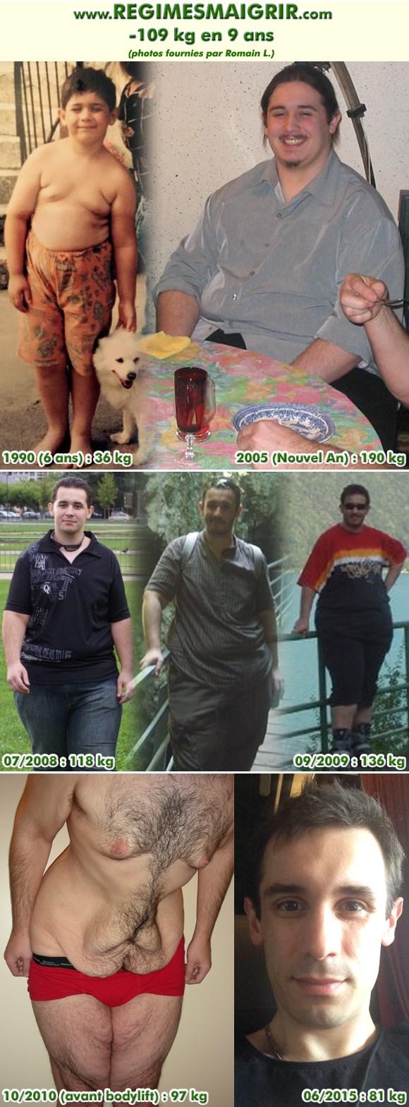 Evolution du poids de Romain sur les 9 ans de la perte de poids