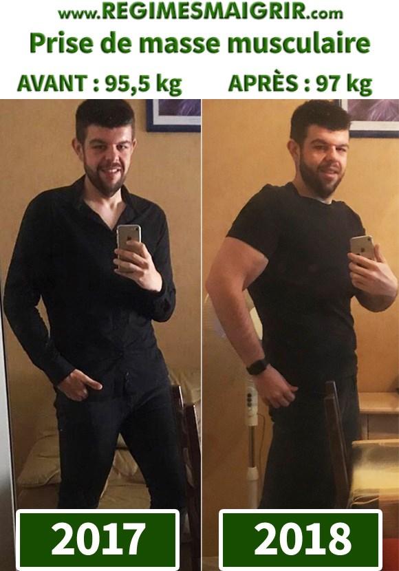 Avant après prise de masse musculaire