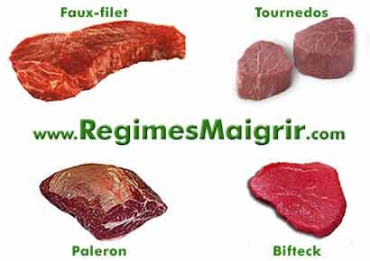 Le faux-filet, le tournedos, le paleron, le bifteck sont des parties de bœuf les plus maigres