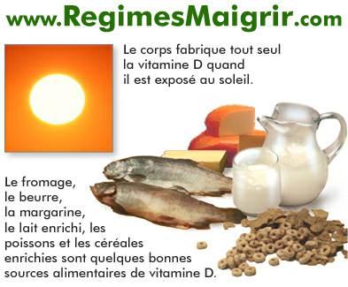 La vitamine D peut être fabriquée par le corps quand celui-ci est exposé au soleil ou apportée par les aliments qui en contiennent beaucoup