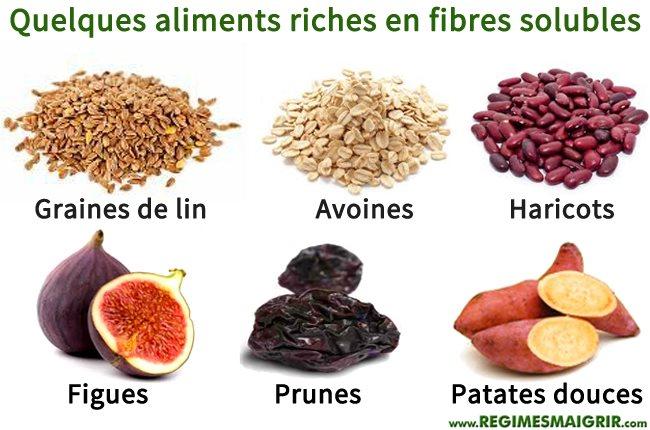 Quelques aliments à haute teneur en fibres solubles et conseillés en cas de syndrome de l'intestin irritable