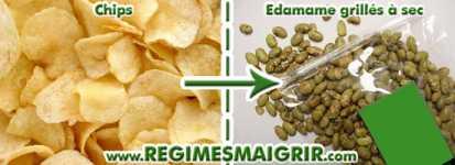 Remplacer les chips par les edamame grillés à sec