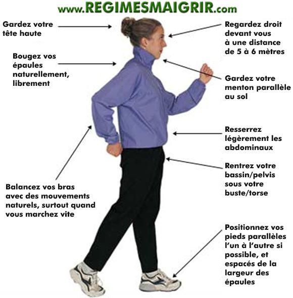 Recommandations pour la posture à adopter pendant la marche à pied
