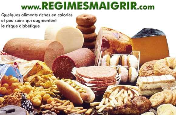 Une alimentation composée d'aliments à haute teneur calorique et de nourritures grasses et peu saines aggravent le risque diabétique de type 2