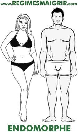 Deux personnes endomorphes