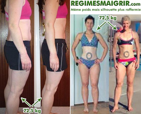 Une personne peut avoir le même poids avant et après une période d'entraînement sportif tout en étant plus raffermie