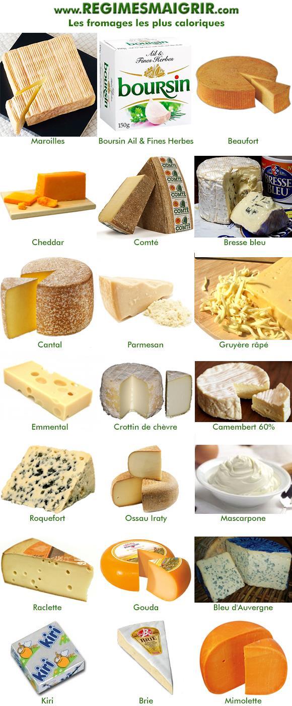 Les 21 variétés de fromages qui possèdent la plus grande teneur calorique
