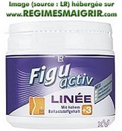 FiguActiv Linée+3 de LR