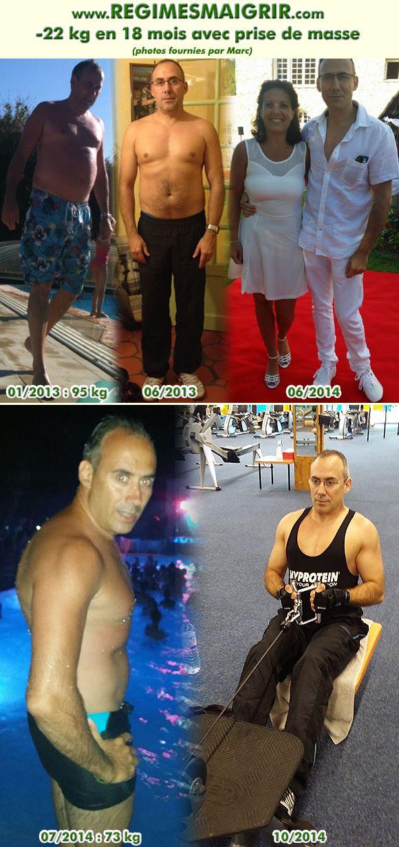 Evolution du poids de Marc sur 18 mois