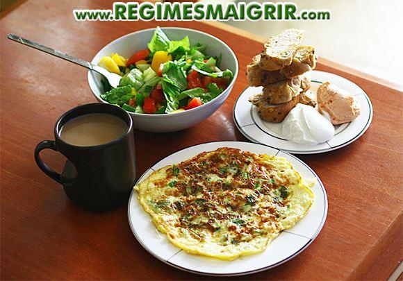 Une illustration de ce qu'on peut appeler un petit-déjeuner sain