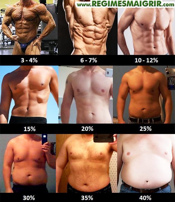 L'impact de divers pourcentages de masse grasse sur l'apparence d'un homme