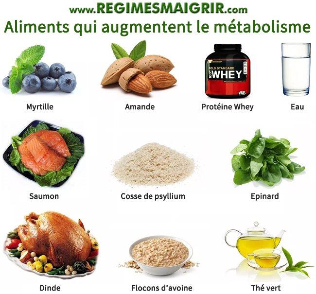 Liste des aliments qui augmentent le métabolisme efficacement