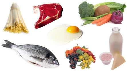 Les régimes dissociés exigent de consommer les familles d'aliments vues sur cette image séparément