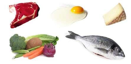 Les aliments consommables dans le cadre du régime Atkins